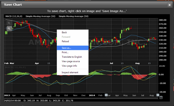 Free online forex charting software